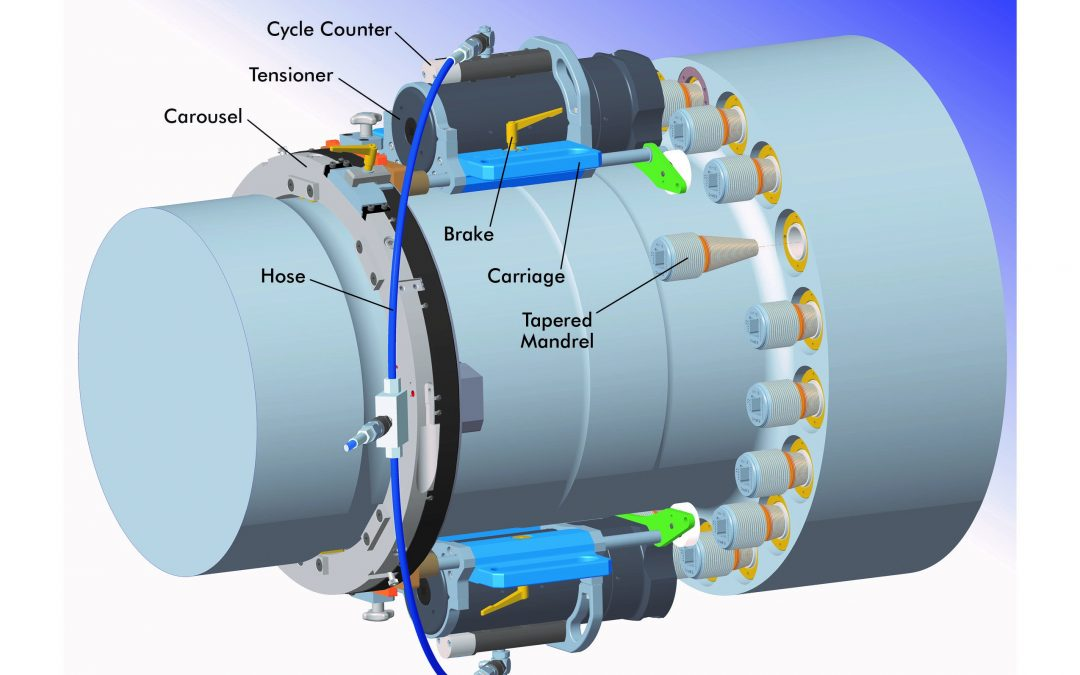Safer and More Efficient Gas Turbine Coupling Maintenance